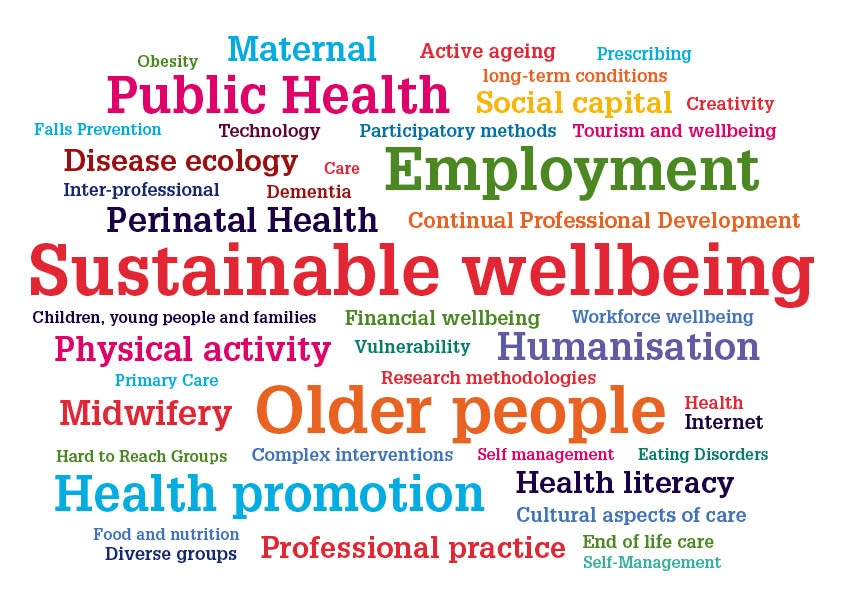 writing dissertation health social care Dissertation for health and social care professionals hea4081 overview the dissertation is a key component of a masters programme and is the culmination of the.