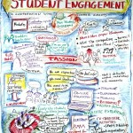 student-engagement-poster