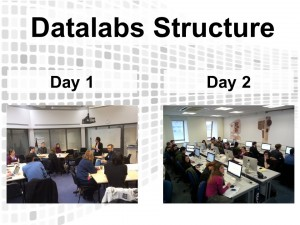 15_Datalabs Structure