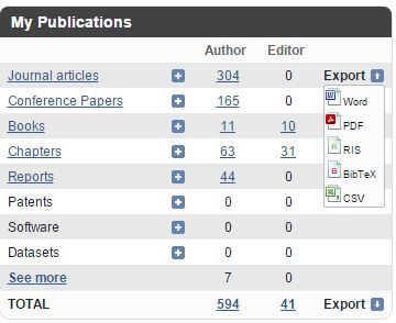 My Publications 2