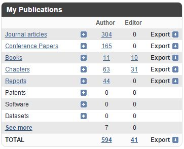 My Publications