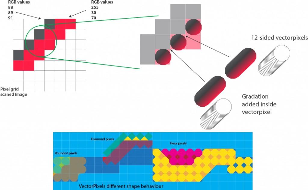 VectorPixels
