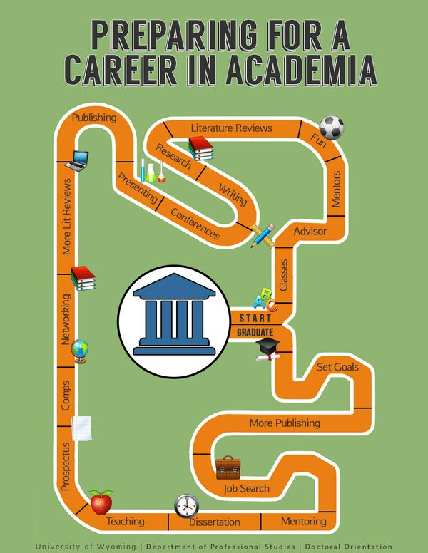 career in academia
