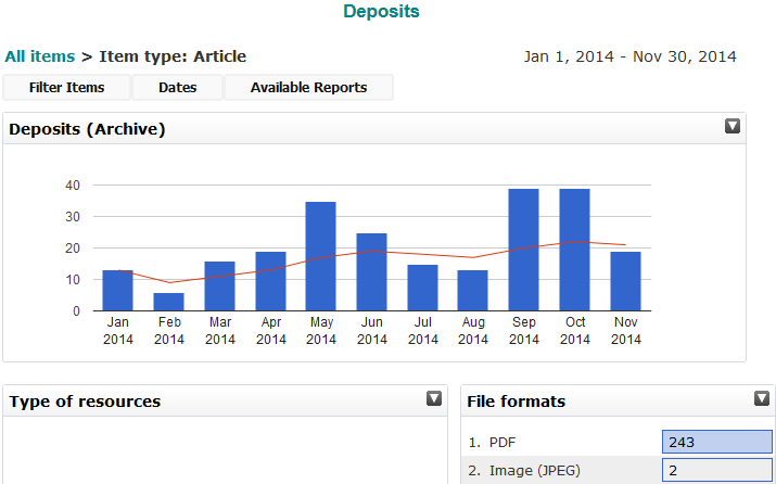 ARTICLES DEPOSITS 1JAN-30NOV 2014