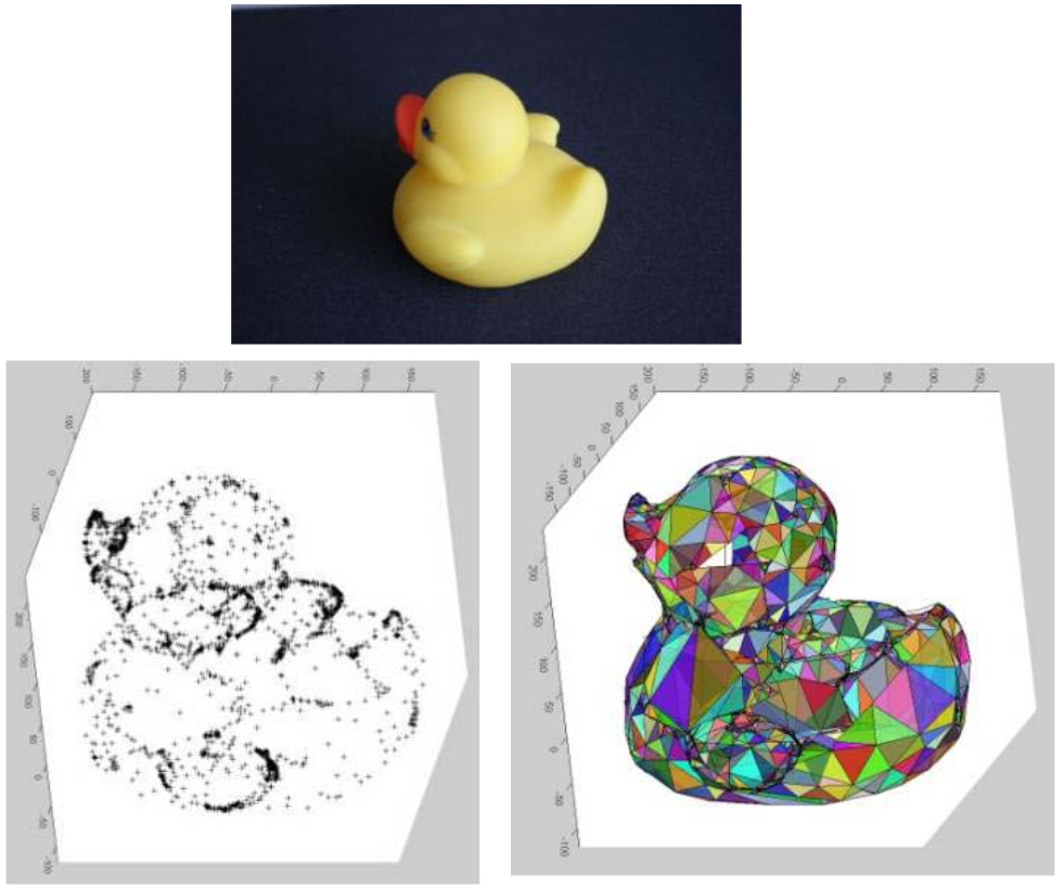 Optimal 3D surface reconstruction from few 2D images