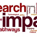 impact wordle 2