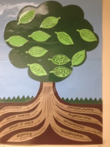 Humanising care tree