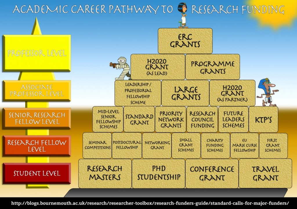 academic career Academic career support center (acsc) the acsc provides support to  undergraduate students considering future study at the graduate level the  acsc's.