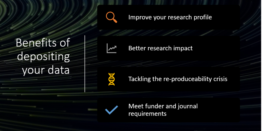 An image that describes 4 benefits of depositing research data. The benefits are, one) Improve your research profile two) better research impact three) tackling the reproduceability crisis and four) Meet funder and journal requirements